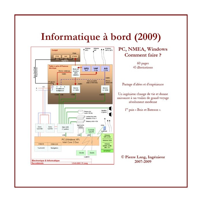 Informatique à Bord (2010)